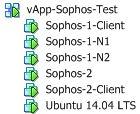 Sophos-vApp